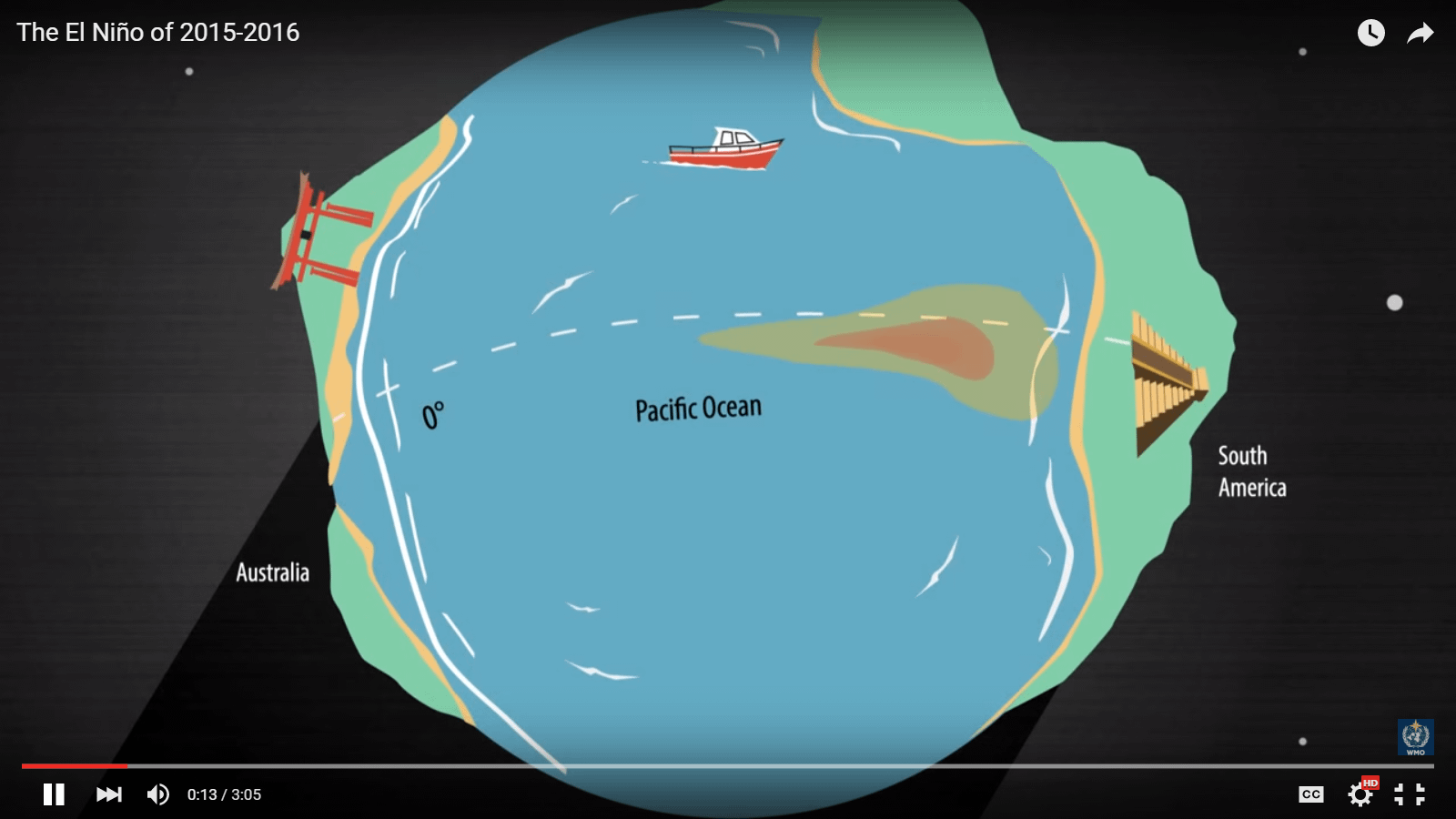Watch this video to learn more about El Niño's impact on weather globally. (Source: World Meteorological Organization)